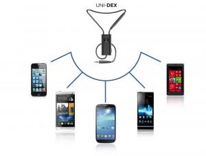 WIDEX Uni Dex passt an fast jedes aktuelle Smartphone.