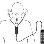 Widex Uni-Dex ist ein smartes Headset für Hörsysteme der Produktlinie Widex Dream, Widex Clear und Widex Super. Es ermöglicht beidohriges Telefonieren, Skypen und ersetzt den Kopfhörer beim Musikhören. Es ist ein preiswertes Zubehör, das mit einer 3,5 mm-Klinkenbuchse einfach verbunden werden kann.