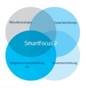 Smart Focus 2