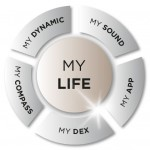 Widex UNIQUE Chip My Dynamic, My Sound, My App, My DEX, My Compass